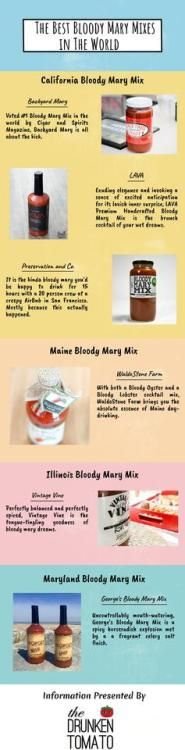The Best Bloody Mary Mixes in The World via @ http://www.liveinfographic.com/ drunkentomato, November 01, 2017 at 04:31PM  - #Featured