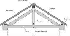 charpente traditionnelle fabrication francaise prix et. Black Bedroom Furniture Sets. Home Design Ideas