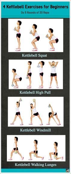 4 Kettlebell Exercises for Beginners