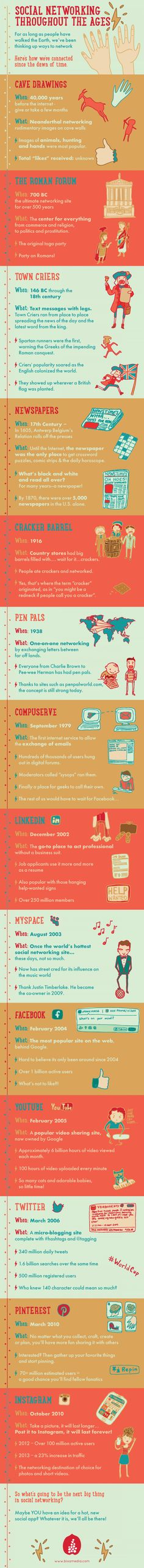 Social Media Throughout The Ages - From the cavemen, to town criers and pen pals, social networking has changed how people connect with one another. Take a look at our infographic and discover how we have connected throughout the ages.