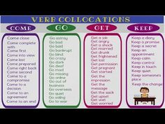 Learn extensive list of common collocations in English with examples and pictures. Using this collocation dictionary to improve your English, especially your English speaking skills. Teaching English Grammar, English Grammar Worksheets, English Language Learning, English Writing, English Study, English Fun, English Lessons, English Vocabulary, Esl Lessons