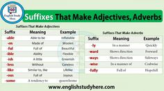 Suffixes That Make Adjectives, Adverbs - English Study Here English Phrases, English Words, English Grammar, English Study, English Lessons, Learn English, English Language Learning, Teaching English, Direct And Indirect Speech