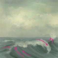 basic tutorial on painting waves.