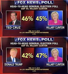 Trump will lose in a landslide and Ted Cruz consistently beats or ties Clinton. Vote Cruz if you want to win in the general!! ‪#‎TX2016‬ ‪#‎CCOT‬ ‪#‎TeaCruz2016‬ ‪#‎TeaParty‬ ‪#‎GAPrimary‬