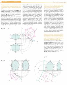 proiezioni pentagono, esagono, circonferenza