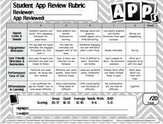 A Great Student Rubric for Reviewing Apps ~ Educational Technology and Mobile Learning