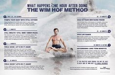 The Wim Hof Method Infographic