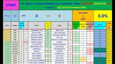 [English]_19ROUND_2016.03.04.001_Football Betting Tips Predictions Table...