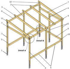 pavillon selber bauen anleitung 25 elegante gestaltungsideen heimwerkerprojekte pinterest. Black Bedroom Furniture Sets. Home Design Ideas