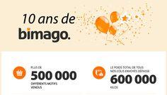 Cette année Bimago fête son 10ème anniversaire! Merci pour votre fidélité ! Découvrez notre infographie que nous avons préparée spécialement pour vous :)  http://www.bimago.fr/infographie-10-ans-Bimago