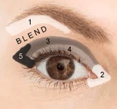 People keep asking about my eye makeup. This is what I do. Same color for 1&2 and also for 3&5. These steps in order though.