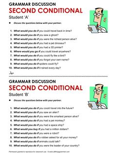 English Grammar Discussion Second Conditional. http://www.allthingsgrammar.com/second-conditional.html