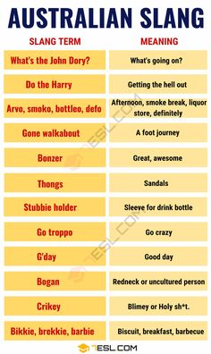Australian Slang: 23 Popular Aussie Slang Words You Need to Know - 7 E S L Slang English, English Idioms, English Vocabulary Words, English Phrases, Learn English Words, Australian Slang Phrases, Australia Slang, Slang Language, Australian English