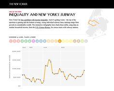 データジャーナリズムの好事例。ニューヨーク地下鉄各駅の所得格差