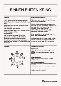 Cooperatieve werkvormen brown color aura meaning - Brown Things I Love School, 21st Century Skills, Flipped Classroom, Cooperative Learning, New Career, School Hacks, English Lessons, Second Grade, Social Studies