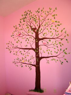 A cool mural for a kid's room!