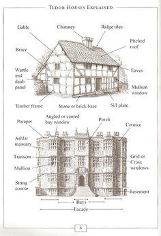 Tudor  HOUSES EXPLAINED ...