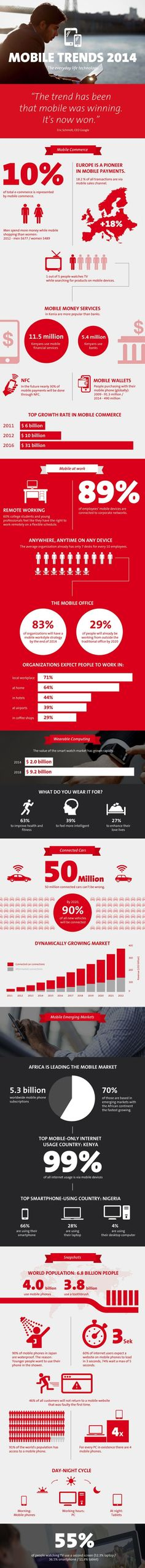 #Mobile #Trends in #2014 #infographics