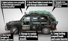 How to survive the zombie apocalypse: Incredible designs show everyday vehicles modified to fend off a horde of undead