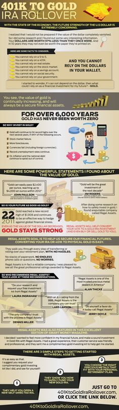 http://www.karatbars.com/?s=mauricer - 401k to gold IRA rollover first infographic.