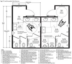 Public Bathroom Sink Dimensions ada public restroom dimensions | accessibility fundamentals