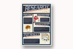 Research Poster on Behance