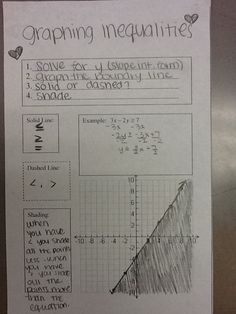 A Little Taste of Interactive Notebooks | To Accumulate a Rate --- Integrate!  Graphing inequalities