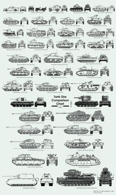WWII Size Comparisons