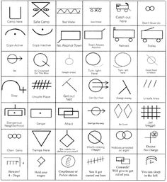 "hobo-glyphs-code ""The pictographic Hobo Code is a fascinating system of symbols understood among the hobo community."" Be ready to defend yourself // Hold your tongue tattoo Hobo Symbols, Wiccan Symbols, Mayan Symbols, Viking Symbols, Egyptian Symbols, Viking Runes, Ancient Symbols, Ancient Scripts, Tribal Symbols"