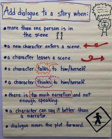 Add Dialogue to a Story Writing Lab, Essay Writing Skills, Narrative Writing, English Writing, Writing Lessons, Teaching Writing, Writing Process, Writing Ideas, Dialogue Writing