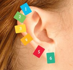 ear reflexology chart- Sounds simple enough. The idea is to clip on a clothespin to the correct ear reflexology point for about a minute. Place clothespin on for back & shoulder, for organa for joints for sinuses & throat for digestion for head & heart Health And Beauty Tips, Health Tips, Health And Wellness, Health Remedies, Home Remedies, Ear Reflexology, Reflexology Points, Natural Medicine, Natural Healing