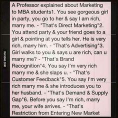 Marketing explained
