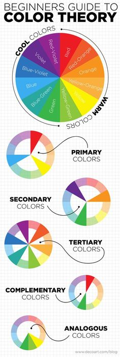Color Theory Basics: The Color Wheel - Color theory - Color Wheel Projects, Art Projects, Color Psychology, Psychology Meaning, Psychology Studies, Psychology Experiments, Elements Of Art, Grafik Design, Color Theory