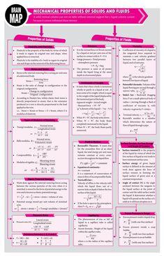 Chemistry Basics, Study Chemistry, Chemistry Classroom, Physical Chemistry, Chemistry Notes, Chemistry Lessons, Teaching Chemistry, Science Chemistry, Basic Physics