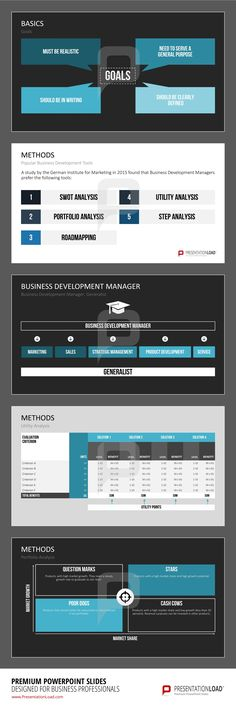 Competitor Analysis PowerPoint Templates Compare Competitors - competitive analysis templates