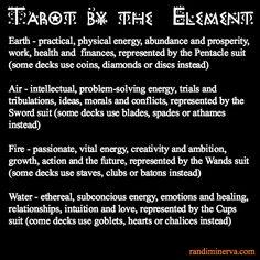 http://randiminerva.com/2013/08/20/tarot-tip-extra-tarot-by-element/