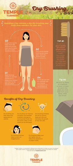 Dry skin products home remedies The benefits of Dry Brushing. Im adding this to my home spa routine! Dry Brushing Cellulite, Body Brushing, Health And Beauty Tips, Health Tips, Benefits Of Dry Brushing, Best Skin Care Routine, Massage Benefits, Alternative Health, Beauty Routines