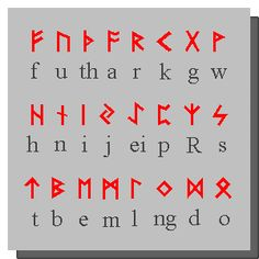 Old norse runes Norse Runes, Norse Symbols, Vikings Time, Old Norse, Sabbats, Facts, Larp, Festivals, Witch