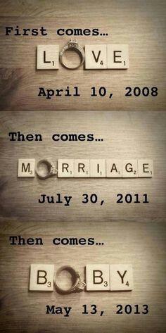 Timeline of love