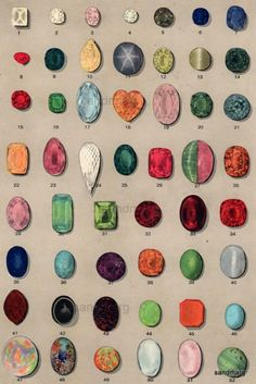 1921 Morgan Tiffany Chart of Precious Semi-Precious and Gem Stones