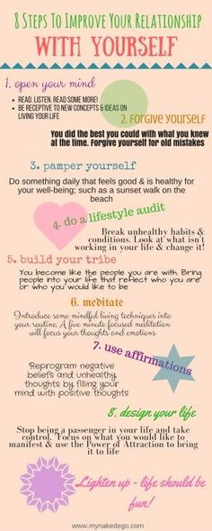 8 Steps to Self Love