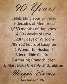 Birthday Gift Personalized Print X Idea For Mother Father Mom Dad Grandma Grandpa Wife Husband 1937 Milestone