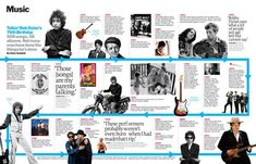 music infographic | Time magazine: