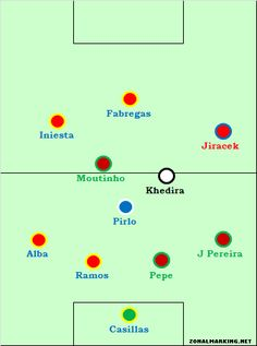 Zonal Marking's team of Euro 2012