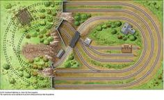 Image result for 4x8 ho train layout 3 trains
