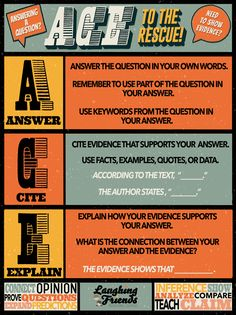 Ace answer cite extend strategy for answering open ended citing ace strategy anchor chart answer with evidence digital version fandeluxe Image collections