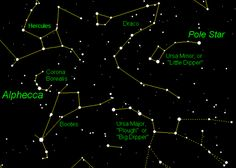 """The name Alphecca, like that of many other stars, is derived from the Arabic language. It describes a circle or """"crown"""". Other sources link the name to the phrase """"Al Na'ir al Fakkah"""", meaning """"Bright one on the dish"""".  The star has an alternative name, Gemma, which is related to the English word """"gem""""."""