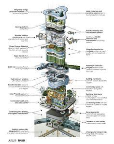 Torre futuristica