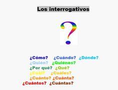 Exercice sur les interrogatifs en espagnol. …