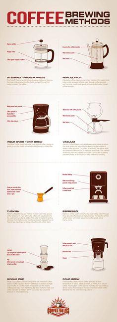 Coffee Brewing Methods and Equipment - Kaffee Culture - Coffee Coffee Is Life, I Love Coffee, Coffee Break, Coffee Shop, Coffee Drinks, Coffee Cups, Coffee Coffee, Coffee Girl, Coffee Maker